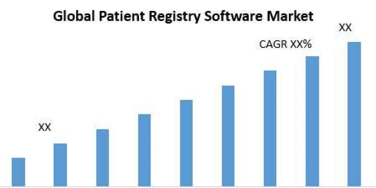 Global Patient Registry Software Market