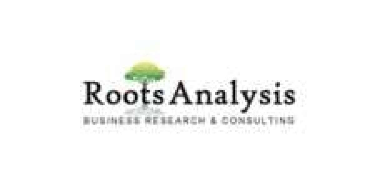 Ophthalmic Drugs Contract Manufacturing Market, 2020-2030